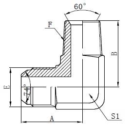 Konektory BSPT s vnútorným adaptérom